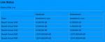 Daten einer VDSL2-Leitung, ca. 200 Meter lang, unbekannter Leitungsquerschnitt. Infineon Vinax 1.3 auf Allnet ALL126AM2/AS2
